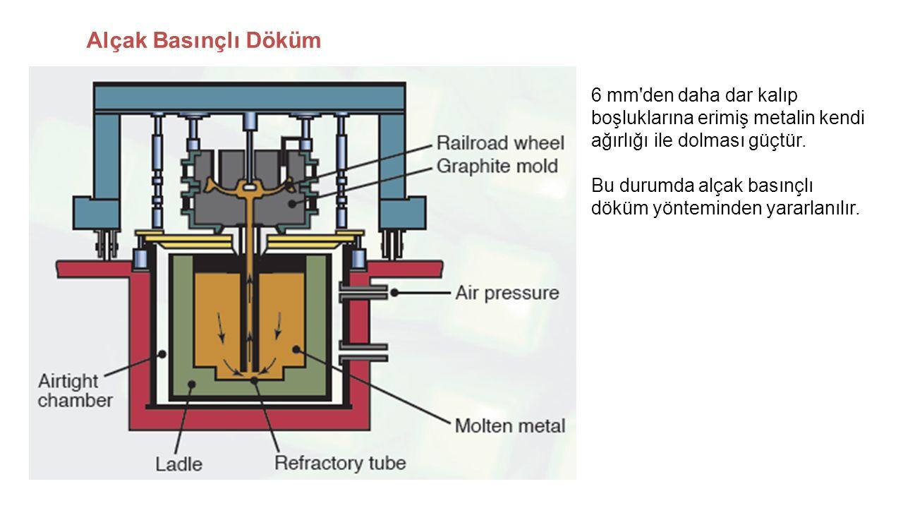 Alçak Basınçlı Döküm 6 mm'den daha dar kalıp boşluklarına erimiş metalin kendi ağırlığı ile dolması güçtür. Bu durumda alçak basınçlı döküm yönteminde