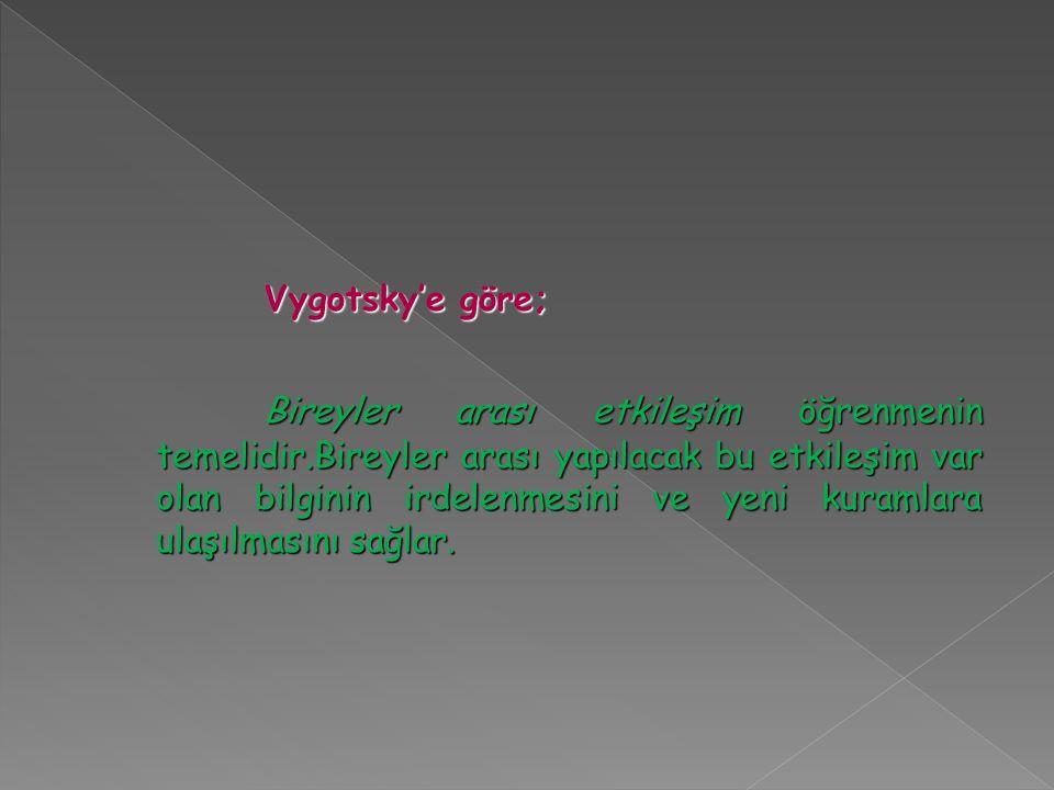 Vygotsky'e göre; Vygotsky'e göre; Bireyler arası etkileşim öğrenmenin temelidir.Bireyler arası yapılacak bu etkileşim var olan bilginin irdelenmesini