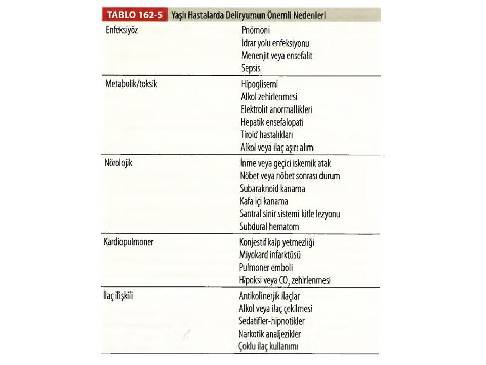 Deliryum Tanı; Ayrıntılı FM CBC, BFT, KCFT, Kardiyak Enzimler, Elektrolitler İlaç düzeyleri EKG, PA-AC BBT-LP Mini-mental test