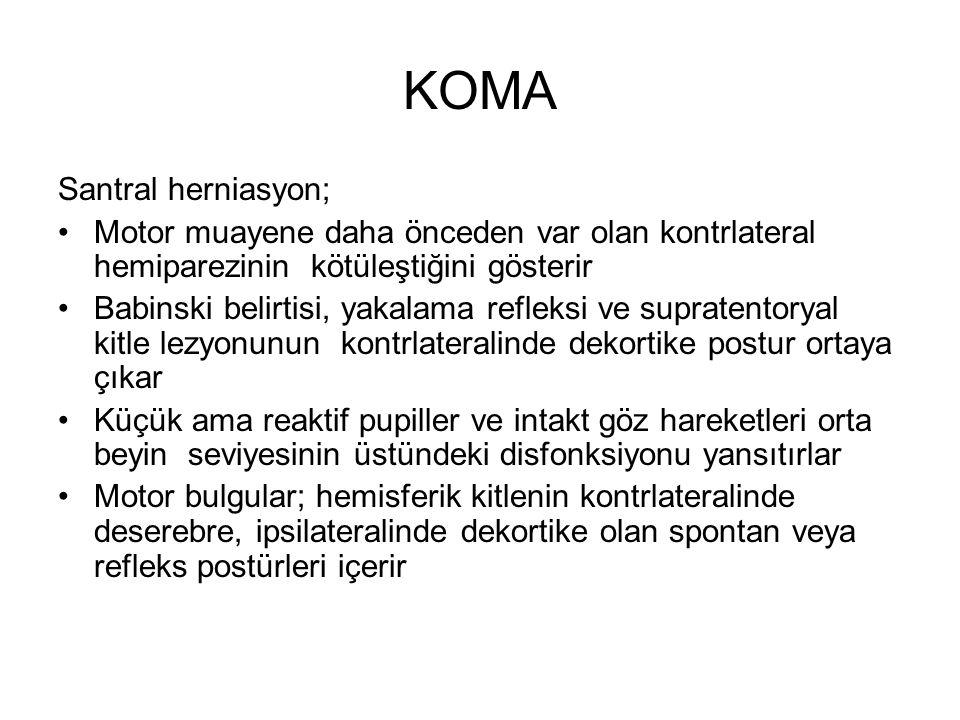 KOMA Santral herniasyon; Motor muayene daha önceden var olan kontrlateral hemiparezinin kötüleştiğini gösterir Babinski belirtisi, yakalama refleksi v