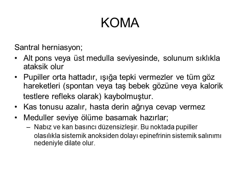 KOMA Unkal herniasyon; Medial temporal lobun üst beyin sapına bası yapması Uyku-ajitasyon halini takiben cevapsızlık hali 3.