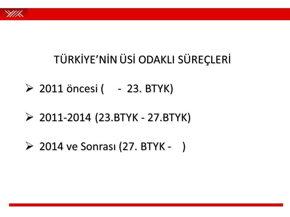 TÜRKİYE'NİN ÜSİ ODAKLI SÜREÇLERİ  2011 öncesi ( - 23.