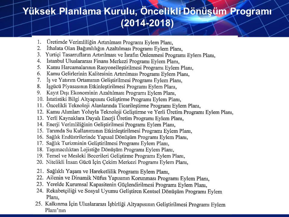 Yüksek Planlama Kurulu, Öncelikli Dönüşüm Programı (2014-2018)