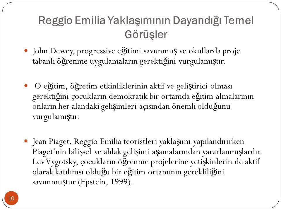 Reggio Emilia Yaklaşımının Dayandığı Temel Görüşler John Dewey, progressive e ğ itimi savunmu ş ve okullarda proje tabanlı ö ğ renme uygulamaların gerekti ğ ini vurgulamı ş tır.