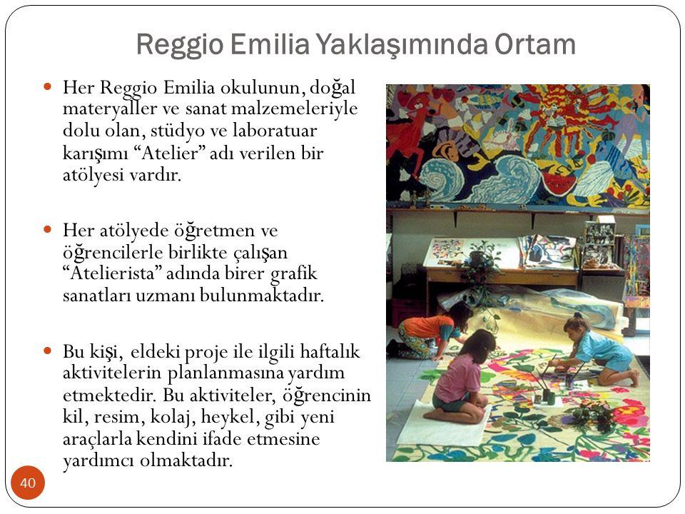 Reggio Emilia Yaklaşımında Ortam Her Reggio Emilia okulunun, do ğ al materyaller ve sanat malzemeleriyle dolu olan, stüdyo ve laboratuar karı ş ımı Atelier adı verilen bir atölyesi vardır.