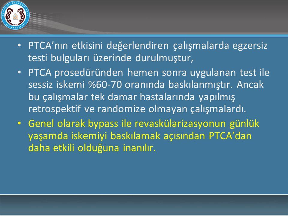 PTCA'nın etkisini değerlendiren çalışmalarda egzersiz testi bulguları üzerinde durulmuştur, PTCA prosedüründen hemen sonra uygulanan test ile sessiz iskemi %60-70 oranında baskılanmıştır.
