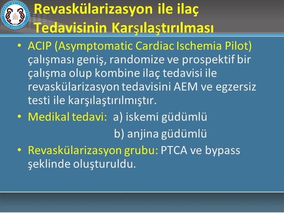 Revaskülarizasyon ile ilaç Tedavisinin Karşılaştırılması ACIP (Asymptomatic Cardiac Ischemia Pilot) çalışması geniş, randomize ve prospektif bir çalışma olup kombine ilaç tedavisi ile revaskülarizasyon tedavisini AEM ve egzersiz testi ile karşılaştırılmıştır.
