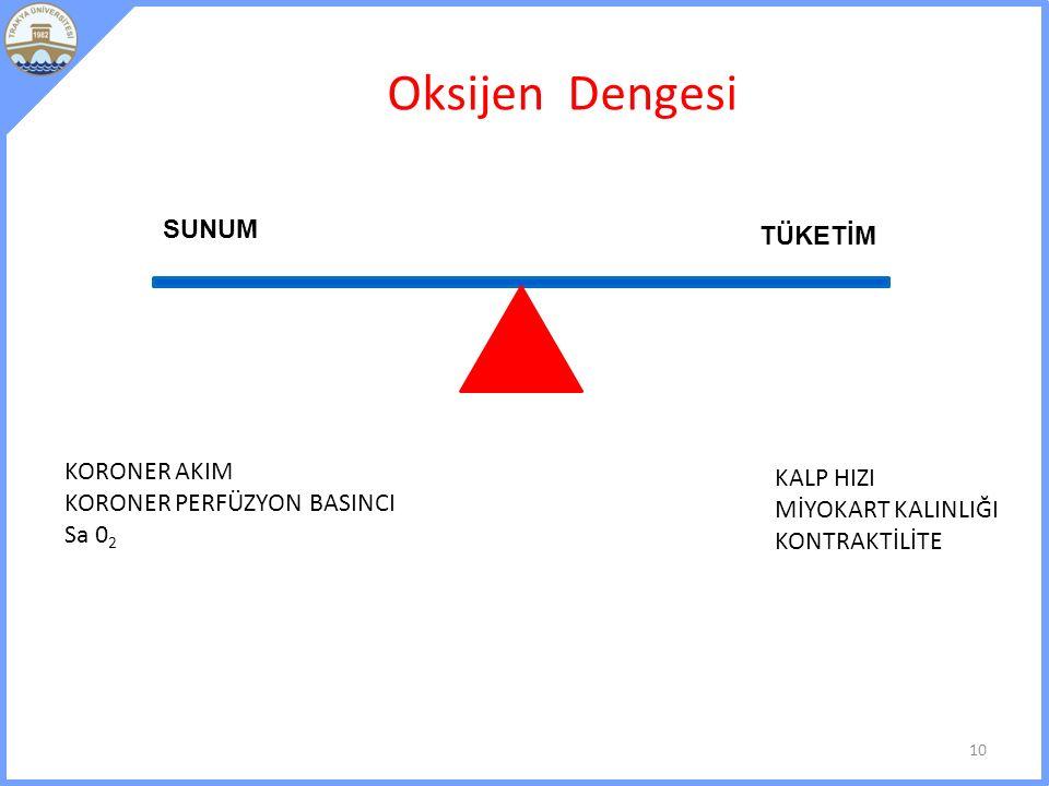 Oksijen Dengesi 10 SUNUM TÜKETİM KORONER AKIM KORONER PERFÜZYON BASINCI Sa 0 2 KALP HIZI MİYOKART KALINLIĞI KONTRAKTİLİTE