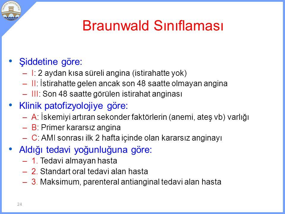 24 Braunwald Sınıflaması Şiddetine göre: –I: 2 aydan kısa süreli angina (istirahatte yok) –II: İstirahatte gelen ancak son 48 saatte olmayan angina –III: Son 48 saatte görülen istirahat anginası Klinik patofizyolojiye göre: –A: İskemiyi artıran sekonder faktörlerin (anemi, ateş vb) varlığı –B: Primer kararsız angina –C: AMI sonrası ilk 2 hafta içinde olan kararsız anginayı Aldığı tedavi yoğunluğuna göre: –1.