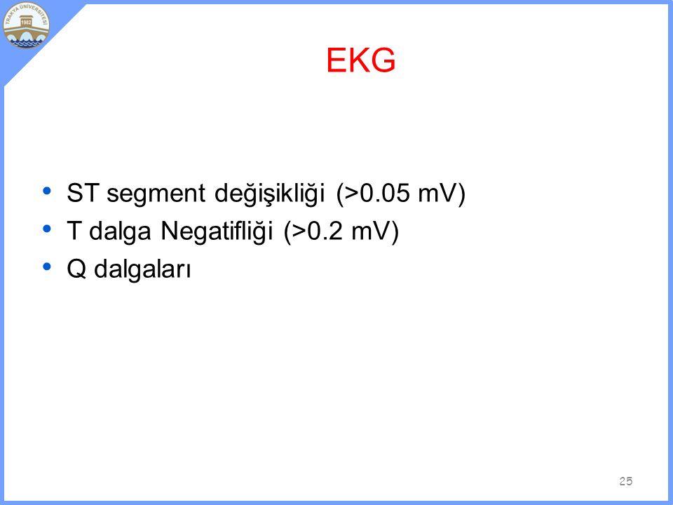 EKG ST segment değişikliği (>0.05 mV) T dalga Negatifliği (>0.2 mV) Q dalgaları 25