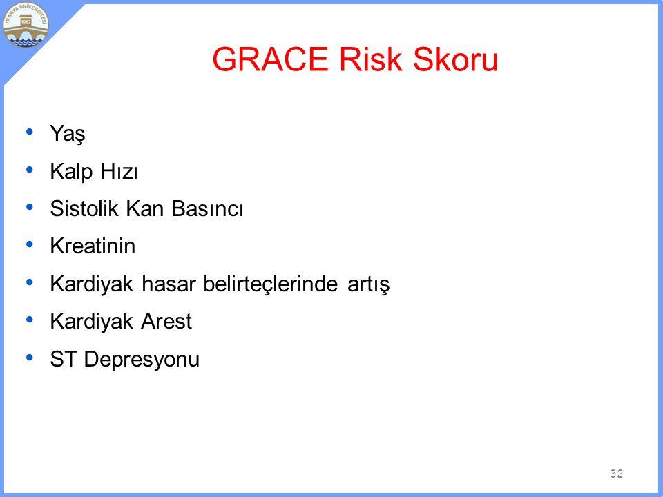 GRACE Risk Skoru Yaş Kalp Hızı Sistolik Kan Basıncı Kreatinin Kardiyak hasar belirteçlerinde artış Kardiyak Arest ST Depresyonu 32