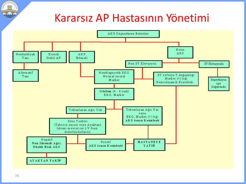 34 Kararsız AP Hastasının Yönetimi