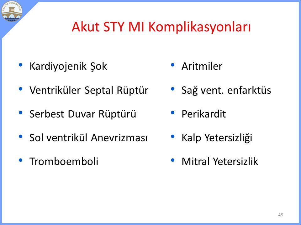 Akut STY MI Komplikasyonları Kardiyojenik Şok Ventriküler Septal Rüptür Serbest Duvar Rüptürü Sol ventrikül Anevrizması Tromboemboli Aritmiler Sağ vent.
