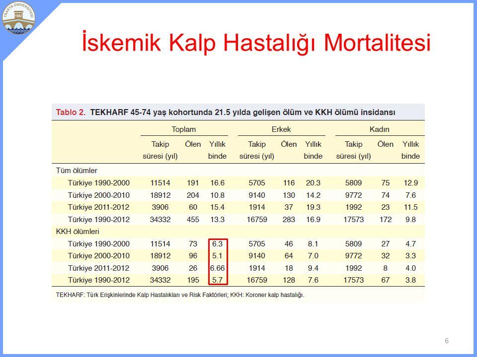 İskemik Kalp Hastalığı Mortalitesi 6