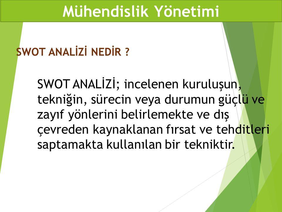 SWOT ANALİZİ NEDİR .