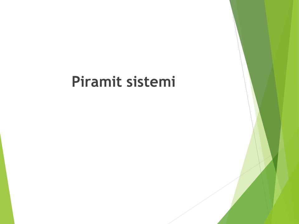 Piramit sistemi