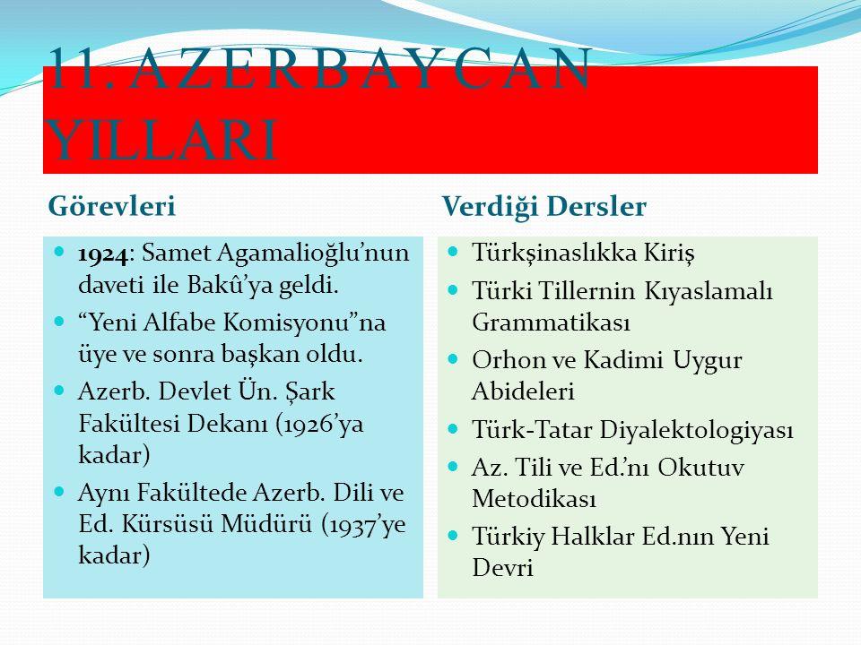 """10. Kırım Yılları (1920-1924) İş Hayatı Diğer Faaliyetleri 1921-1922: Tutayköy Pedagoji Tehnikumu'nda """"Tatar Dili ve Edebiyatı"""" dersleri verdi. Kırım"""