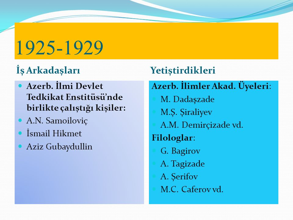 """11. AZERBAYCAN YILLARI Görevleri Verdiği Dersler 1924: Samet Agamalioğlu'nun daveti ile Bakû'ya geldi. """"Yeni Alfabe Komisyonu""""na üye ve sonra başkan o"""
