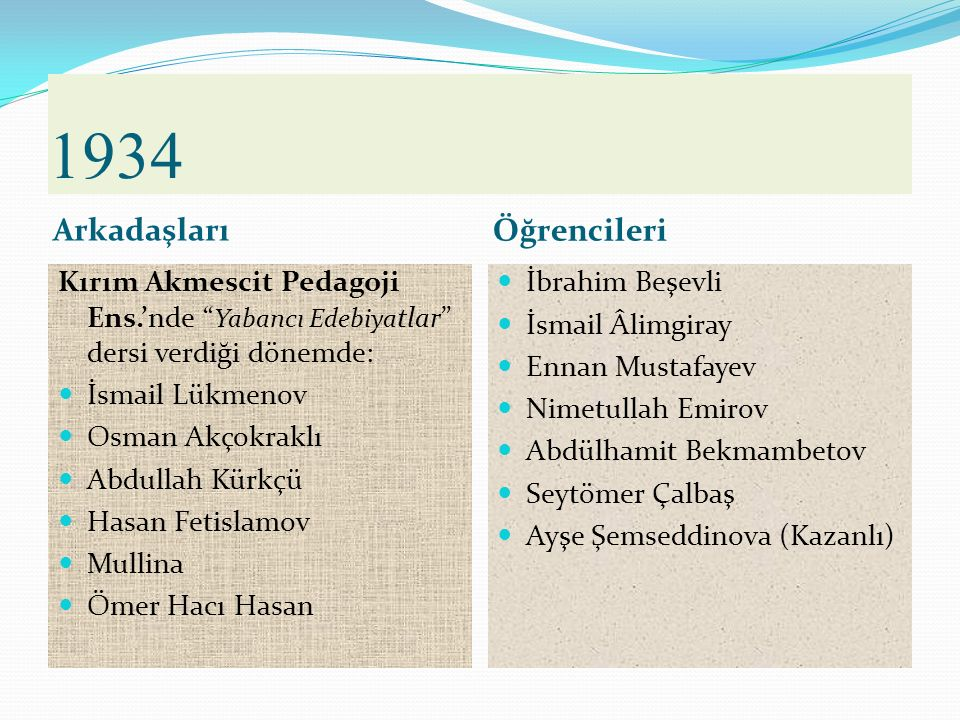 1930-1932 1930 Fergana Pedagoji Ens. Özbek Dili ve Edeb.