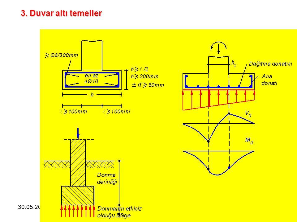 30.05.201659 /75 Rüzgar türbin temeli / Alt donatı