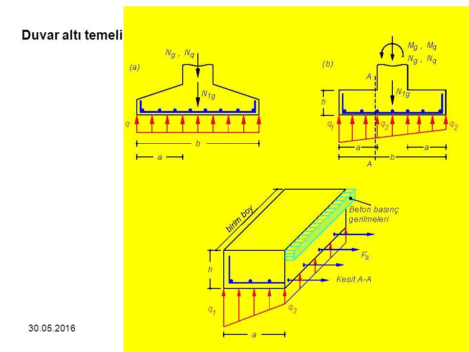 30.05.201660 /75 Rüzgar türbin temeli / Üst donatı