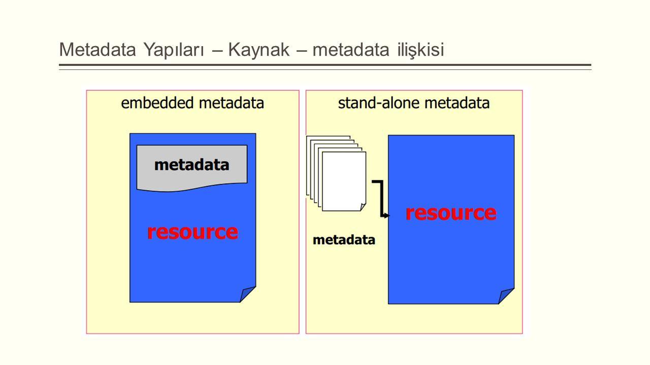 Metadata Yapıları – Kaynak – metadata ilişkisi