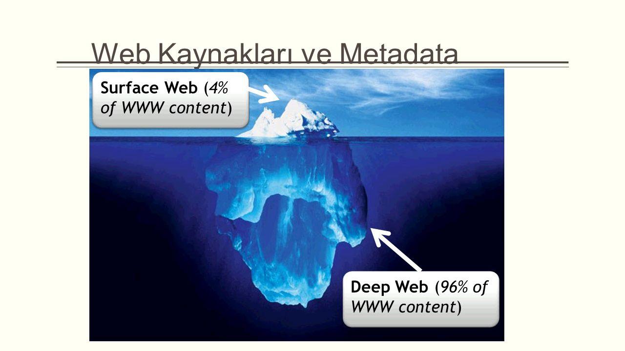 Web Kaynakları ve Metadata