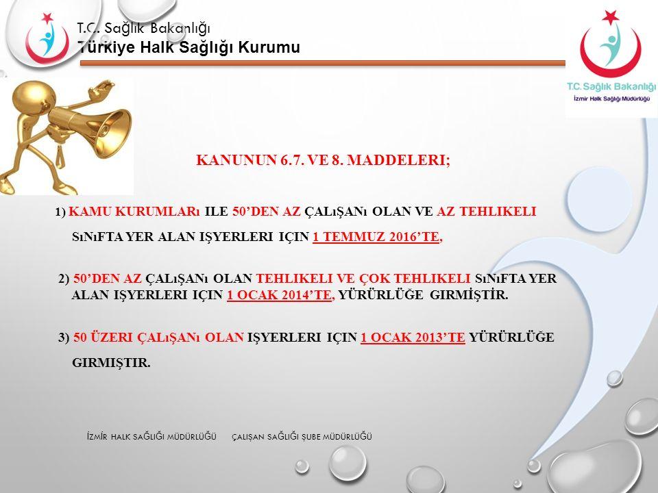 T.C. Sa ğ lık Bakanlı ğ ı Türkiye Halk Sağlığı Kurumu KANUNUN 6.7.