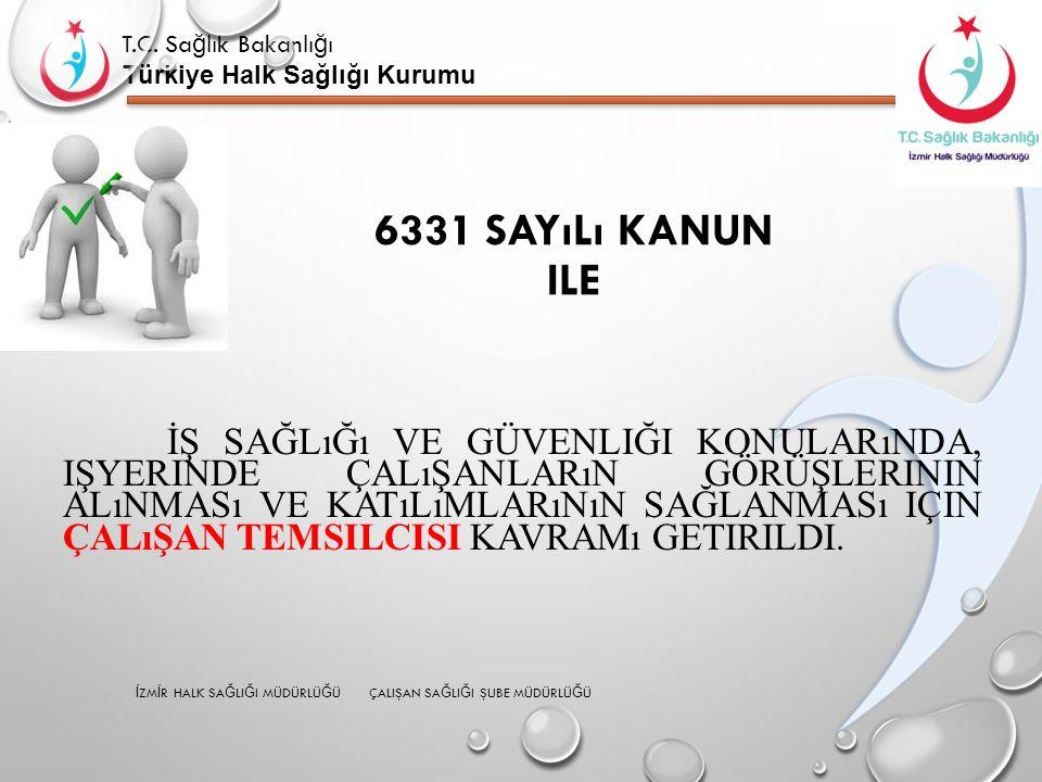 T.C. Sa ğ lık Bakanlı ğ ı Türkiye Halk Sağlığı Kurumu 6331 SAYıLı KANUN ILE İŞ SAĞLıĞı VE GÜVENLIĞI KONULARıNDA, IŞYERINDE ÇALıŞANLARıN GÖRÜŞLERININ A