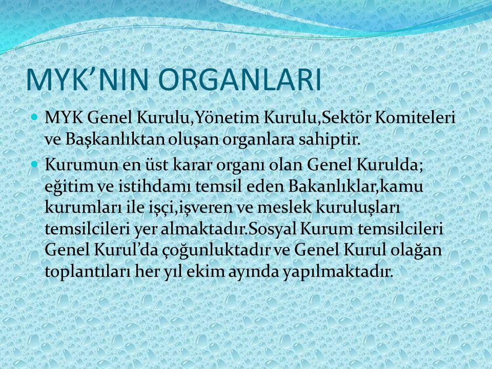 MYK'NIN ORGANLARI MYK Genel Kurulu,Yönetim Kurulu,Sektör Komiteleri ve Başkanlıktan oluşan organlara sahiptir.