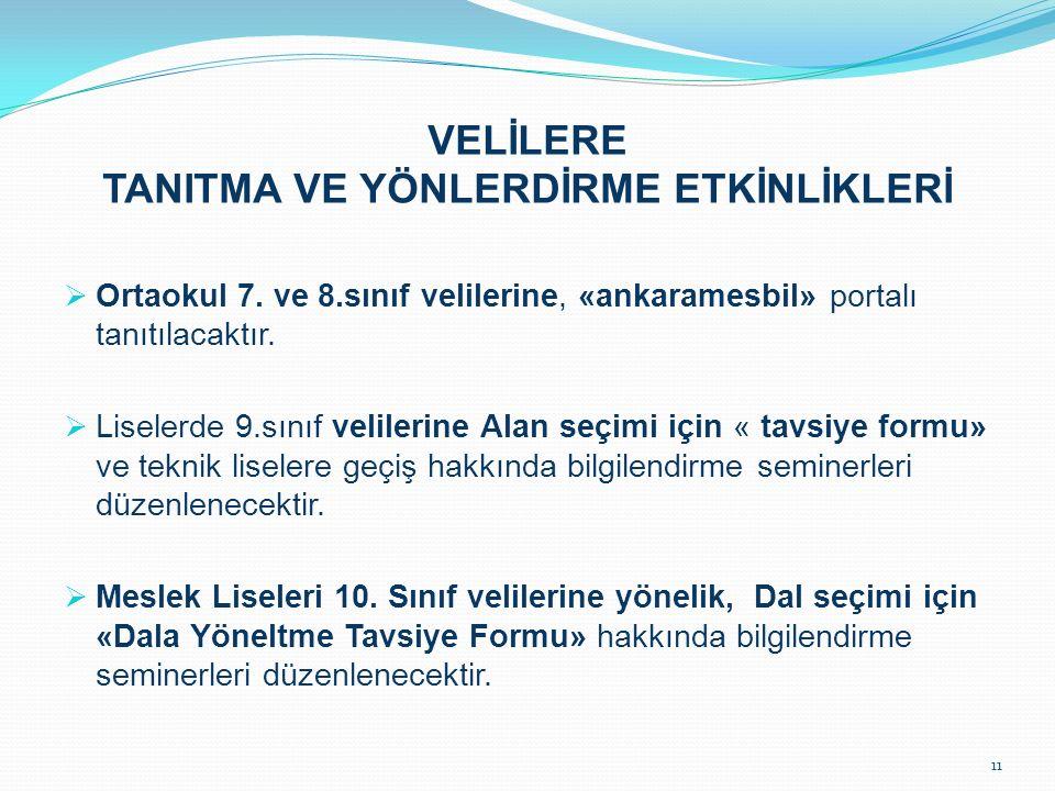 VELİLERE TANITMA VE YÖNLERDİRME ETKİNLİKLERİ  Ortaokul 7.