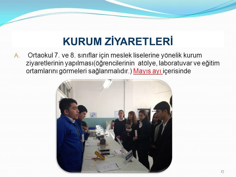 KURUM ZİYARETLERİ A. Ortaokul 7. ve 8.