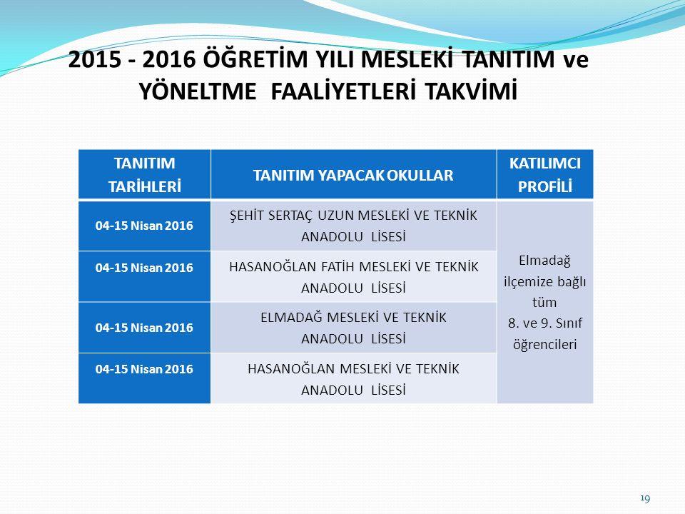 2015 - 2016 ÖĞRETİM YILI MESLEKİ TANITIM ve YÖNELTME FAALİYETLERİ TAKVİMİ TANITIM TARİHLERİ TANITIM YAPACAK OKULLAR KATILIMCI PROFİLİ 04-15 Nisan 2016