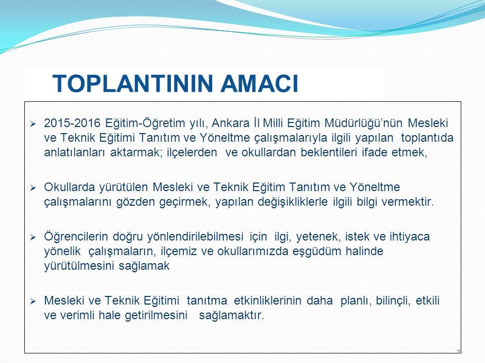 TOPLANTININ AMACI  2015-2016 Eğitim-Öğretim yılı, Ankara İl Milli Eğitim Müdürlüğü'nün Mesleki ve Teknik Eğitimi Tanıtım ve Yöneltme çalışmalarıyla ilgili yapılan toplantıda anlatılanları aktarmak; ilçelerden ve okullardan beklentileri ifade etmek,  Okullarda yürütülen Mesleki ve Teknik Eğitim Tanıtım ve Yöneltme çalışmalarını gözden geçirmek, yapılan değişikliklerle ilgili bilgi vermektir.