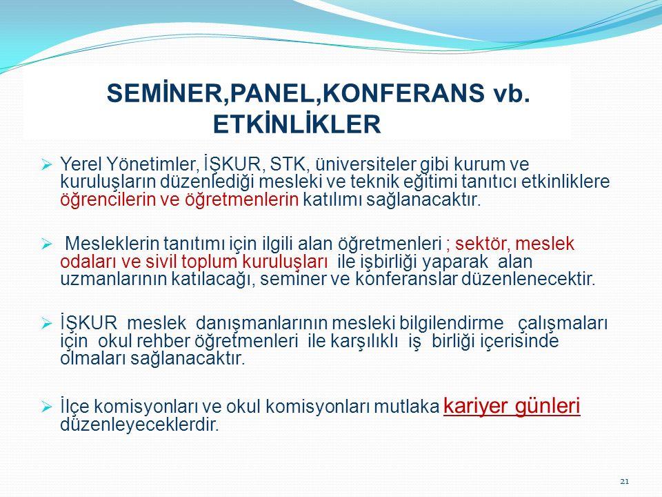 SEMİNER,PANEL,KONFERANS vb.