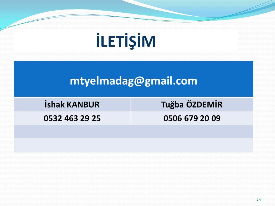 İLETİŞİM mtyelmadag@gmail.com İshak KANBURTuğba ÖZDEMİR 0532 463 29 250506 679 20 09 24
