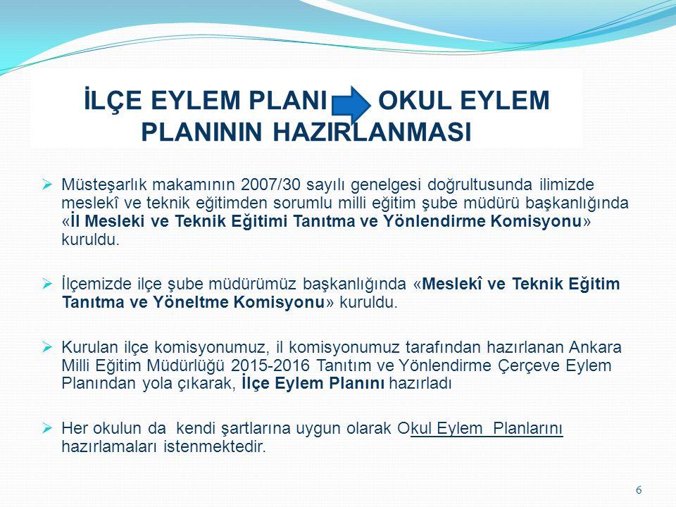 İLÇE EYLEM PLANI OKUL EYLEM PLANININ HAZIRLANMASI  Müsteşarlık makamının 2007/30 sayılı genelgesi doğrultusunda ilimizde meslekî ve teknik eğitimden