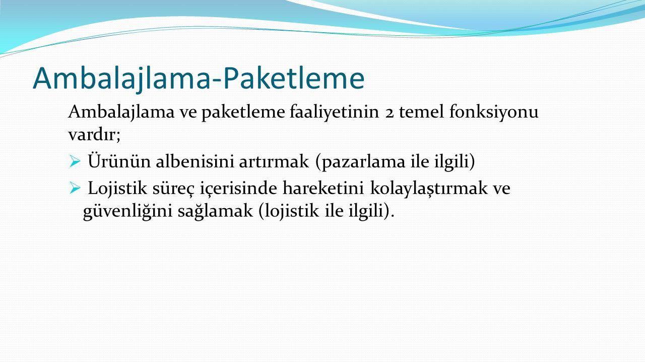 Ambalajlama-Paketleme Ambalajlama ve paketleme faaliyetinin 2 temel fonksiyonu vardır;  Ürünün albenisini artırmak (pazarlama ile ilgili)  Lojistik