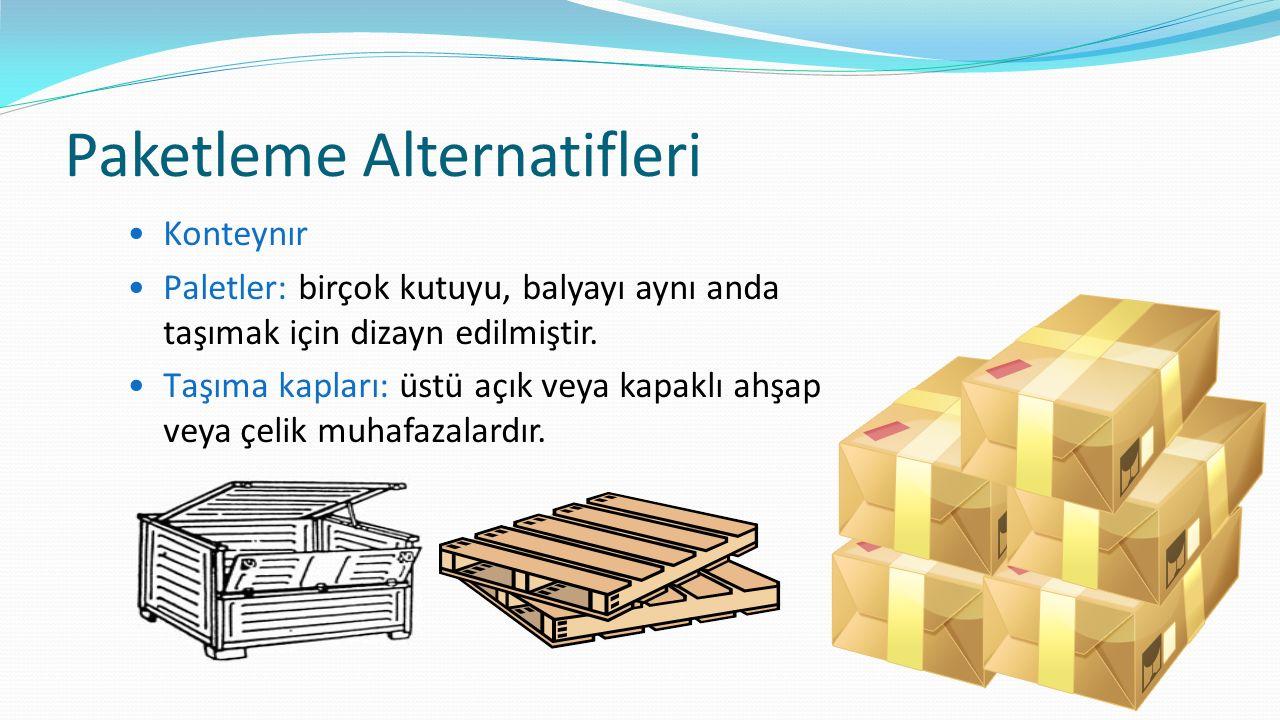 Paketleme Alternatifleri Konteynır Paletler: birçok kutuyu, balyayı aynı anda taşımak için dizayn edilmiştir. Taşıma kapları: üstü açık veya kapaklı a