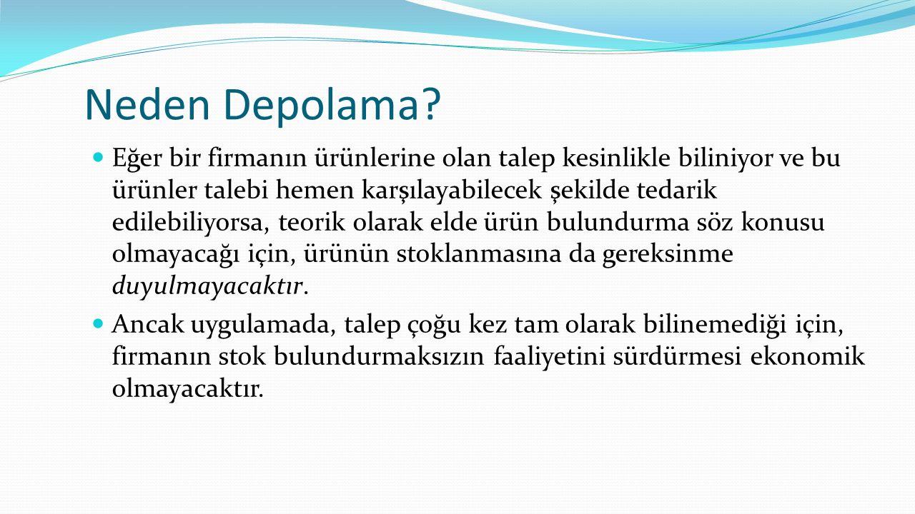 Basitleştirilmiş örnek Depomuzu kurmak için iki aday yer olduğunu düşünelim; İstanbul ve Kars.