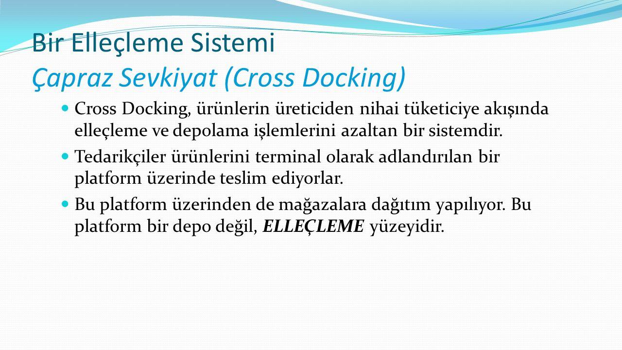 Bir Elleçleme Sistemi Çapraz Sevkiyat (Cross Docking) Cross Docking, ürünlerin üreticiden nihai tüketiciye akışında elleçleme ve depolama işlemlerini