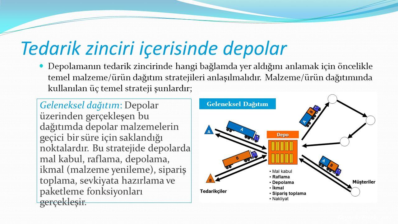 Tedarik zinciri içerisinde depolar Depolamanın tedarik zincirinde hangi bağlamda yer aldığını anlamak için öncelikle temel malzeme/ürün dağıtım strate