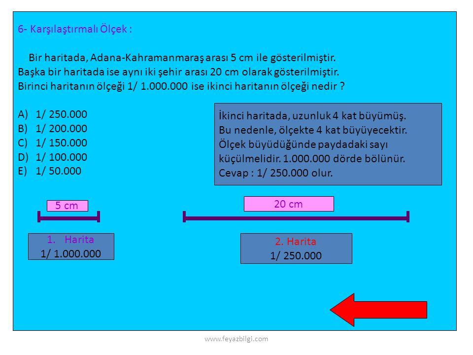 www.feyazbilgi.com 5- Çizik Ölçeği Kesir Ölçeğe Çevirme Yukarıdaki çizik ölçeğin boyu 4 cm.dir.