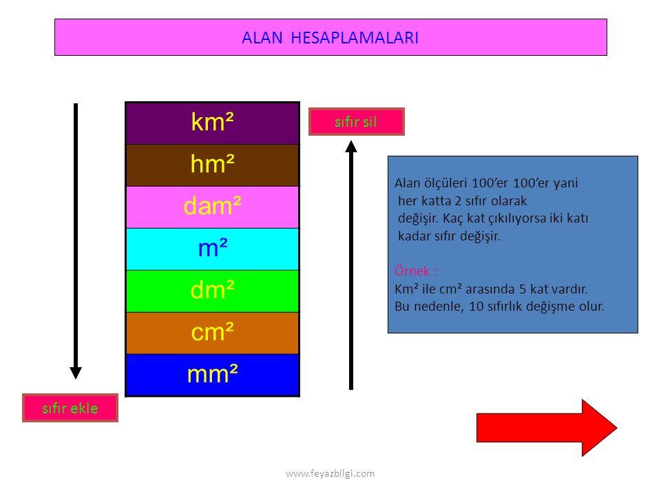 www.feyazbilgi.com 6- Karşılaştırmalı Ölçek : Bir haritada, Adana-Kahramanmaraş arası 5 cm ile gösterilmiştir. Başka bir haritada ise aynı iki şehir a