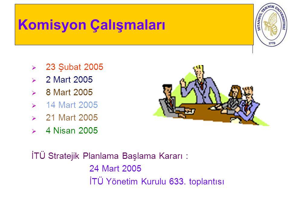 Komisyon Çalışmaları  23 Şubat 2005  2 Mart 2005  8 Mart 2005  14 Mart 2005  21 Mart 2005  4 Nisan 2005 İTÜ Stratejik Planlama Başlama Kararı : 24 Mart 2005 İTÜ Yönetim Kurulu 633.