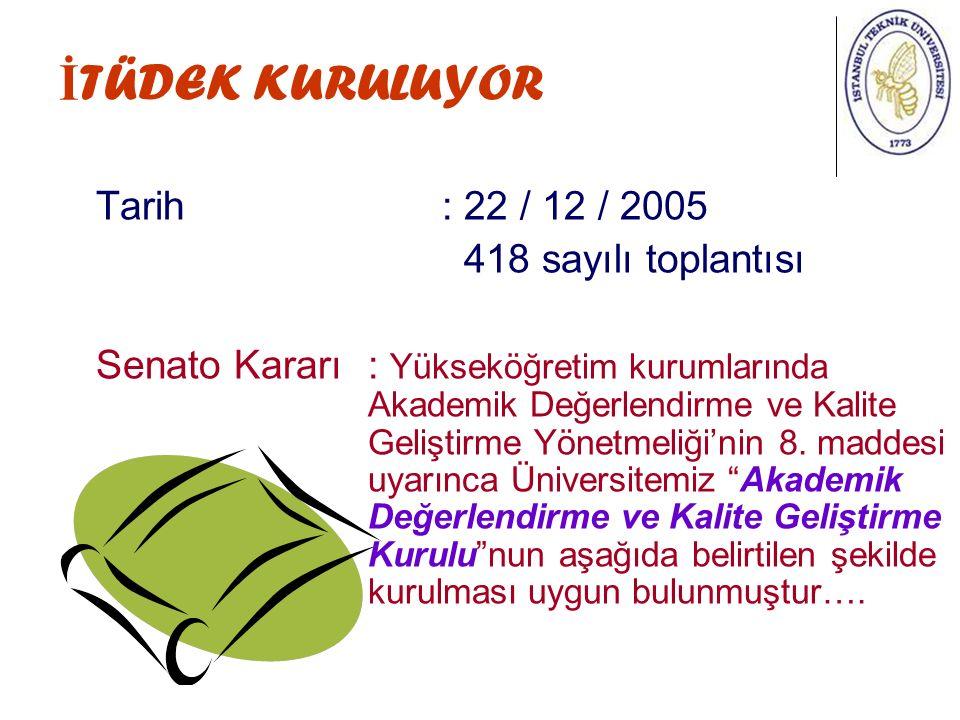 İ TÜDEK KURULUYOR Tarih: 22 / 12 / 2005 418 sayılı toplantısı Senato Kararı: Yükseköğretim kurumlarında Akademik Değerlendirme ve Kalite Geliştirme Yönetmeliği'nin 8.