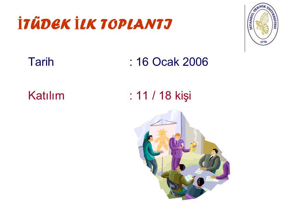 İ TÜDEK İ LK TOPLANTI Tarih: 16 Ocak 2006 Katılım: 11 / 18 kişi