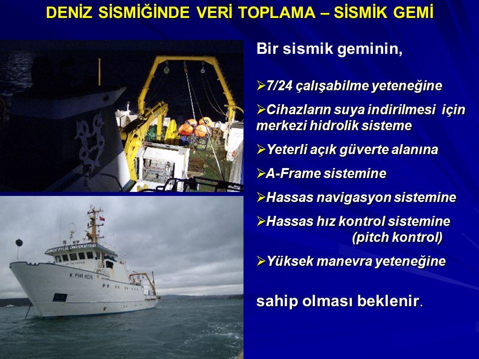 DENİZ SİSMİĞİNDE VERİ TOPLAMA – SİSMİK GEMİ Bir sismik geminin,  7/24 çalışabilme yeteneğine  Cihazların suya indirilmesi için merkezi hidrolik sist