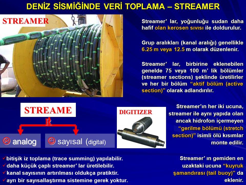 DENİZ SİSMİĞİNDE VERİ TOPLAMA – STREAMER bitişik iz toplama (trace summing) yapılabilir. daha küçük çaplı streamer' lar üretilebilir. kanal sayısının