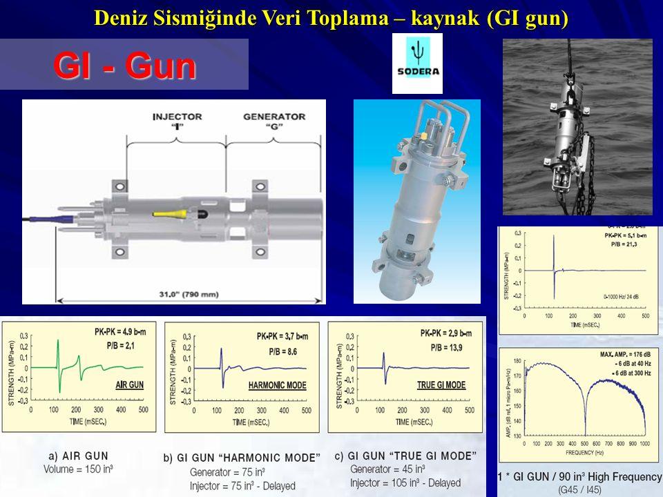 Deniz Sismiğinde Veri Toplama – kaynak (GI gun) GI - Gun